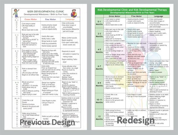 Kdc Milestones Cards Anne Swanson Graphic Design Print And Web